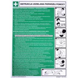 Instrukcja ABC pierwdzej pomocy
